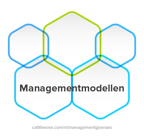 Managementmodels